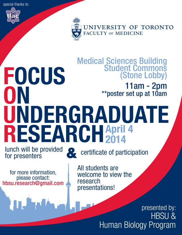 Research Poster Fair for HBSU Sponsored by TLAC